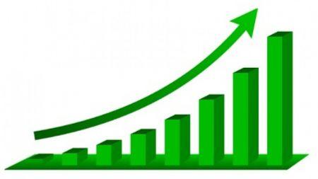 नेप्सेमा बुधबार पनि सुधार, कारोबार भएका सबै समूहमा उल्लेख्य वृद्धि