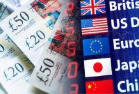आजको विनिमय दर, कुन देशको कति? (सूचीसहित)