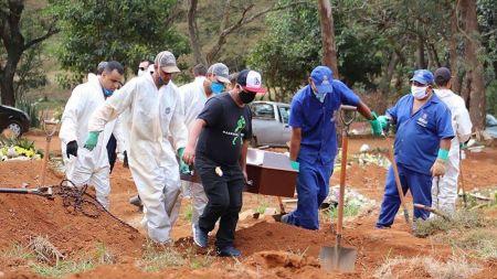 ब्राजिलमा कोरोनाबाट मृत्यु घटेन, एकै दिन २ हजार भन्दा बढीको मृत्यु